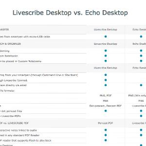 Livescribe Desktop vs. Echo Desktop (With images) Echo