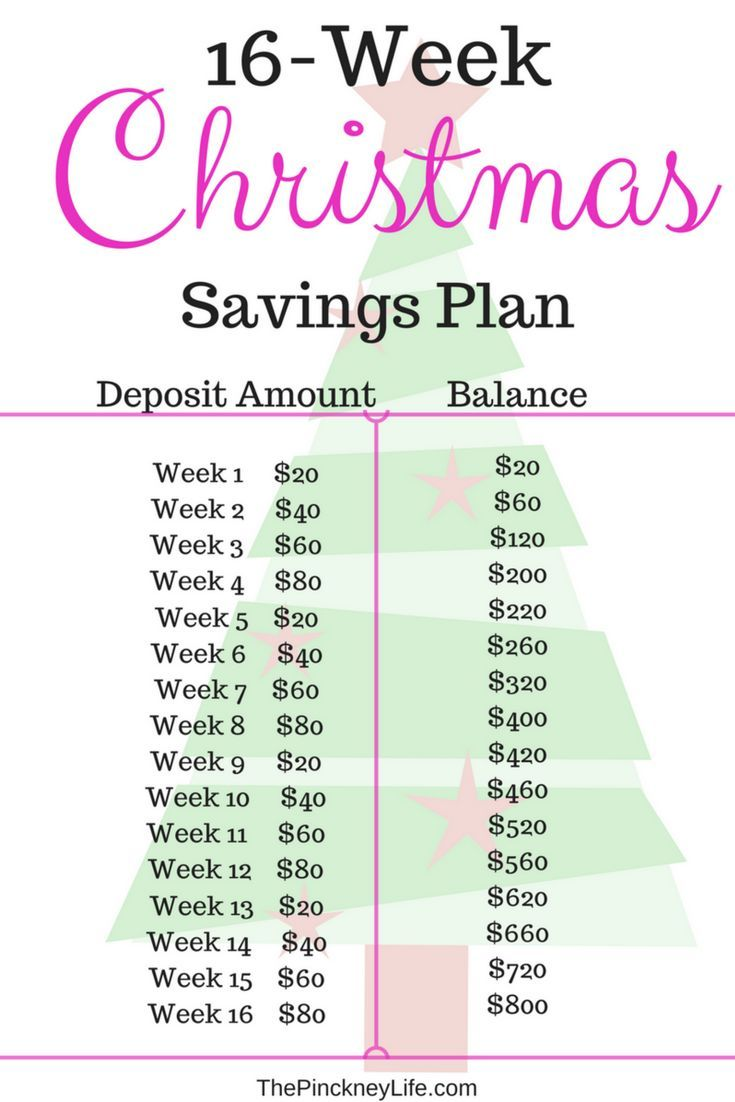 Its not too early to think about Christmas and not too late to start saving. #startsavingmoney