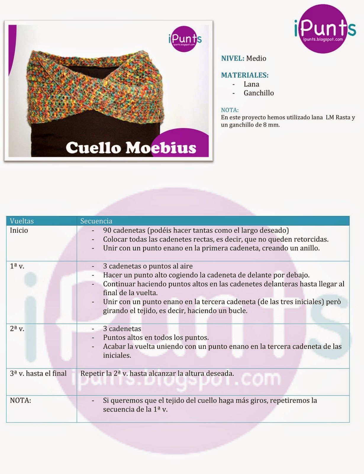 moebius cuello crochet ganchillo patrón | TENICA MOEBIUS Y TUNECINO ...
