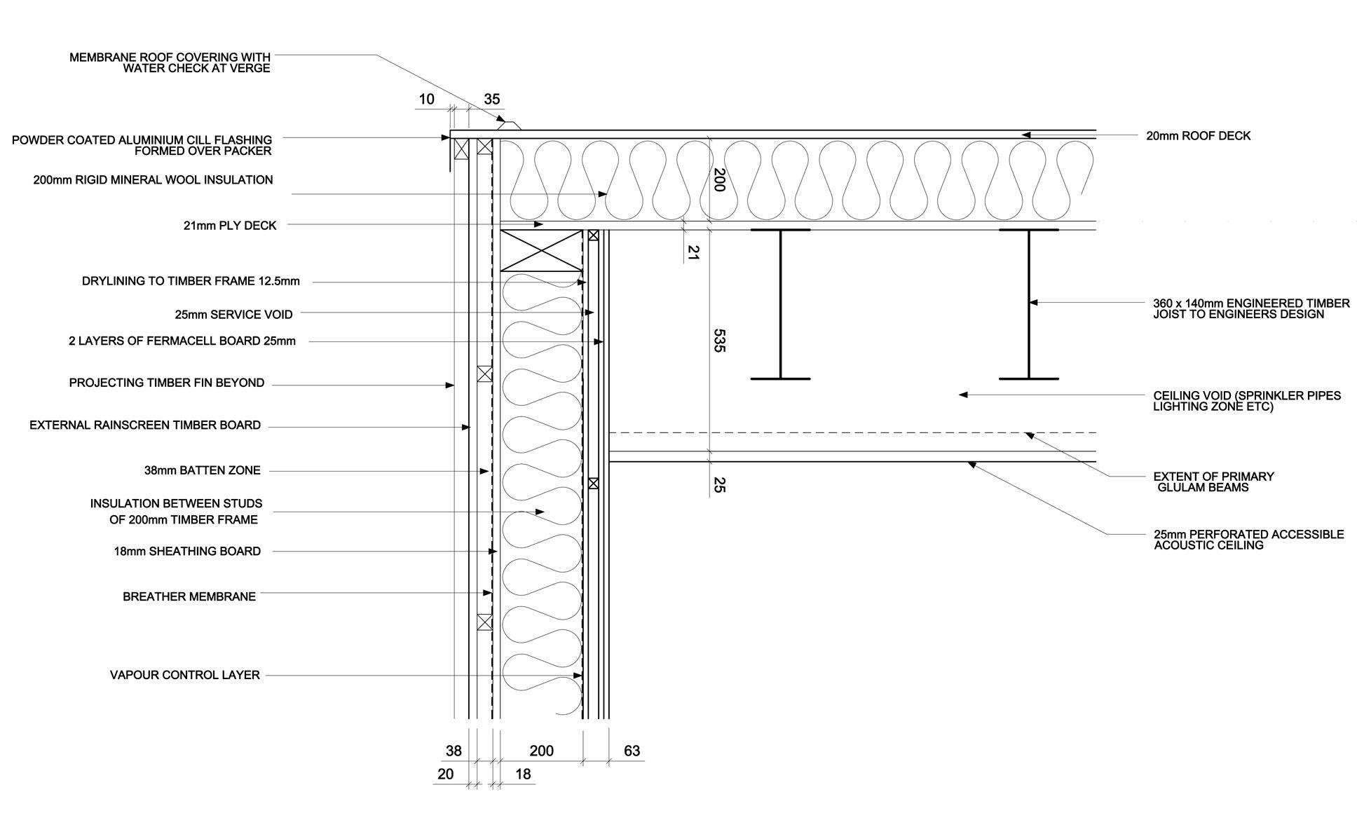 Timber Frame Flat Roof Construction Details | Nakanak org