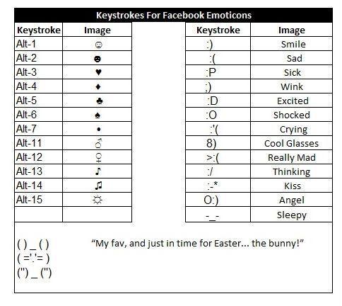 Happy Face Keyboard Images Computer Keyboard Symbols List
