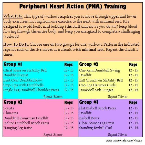 Peripheral Heart Action Training #weighttraining