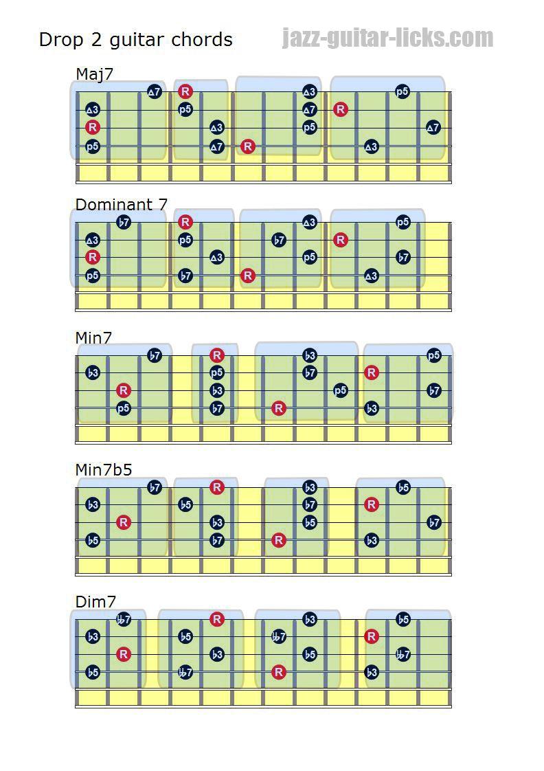 Drop 2 Chords For Guitar More Music Pinterest Guitars Guitar