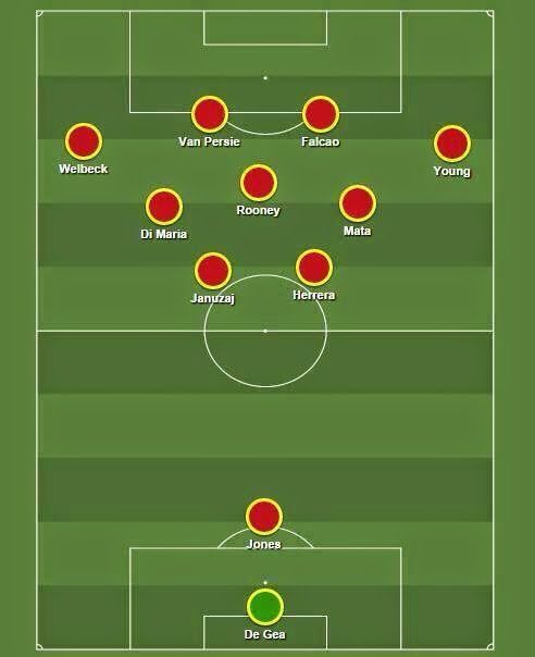 Kenya Sports Site How Manchester United Can Line Up This Season Sports Sites Sports Graphic Design Manchester United