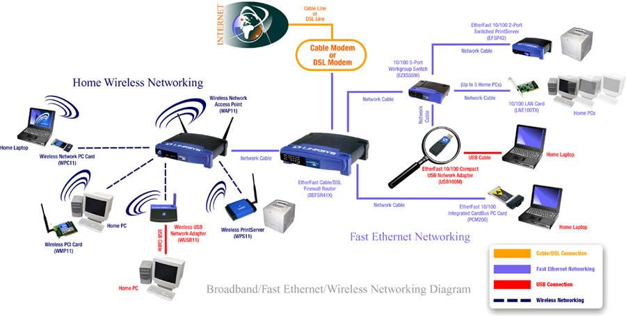home office wireless networking   wifi installation   Wifi ...