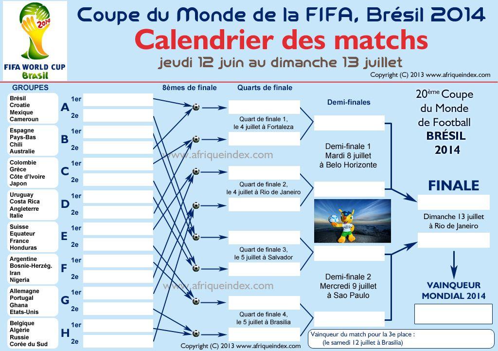 Au Bresil 32 Nations Sont Regroupees En 8 Groupes De 4 Durant Cette Coupe Du Monde 2014 Voici Le Tableau Complet World Cup Ontario Curriculum French General