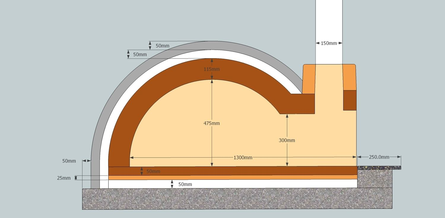 d95 precut brick oven kit cross section dimensioned pizza ovens