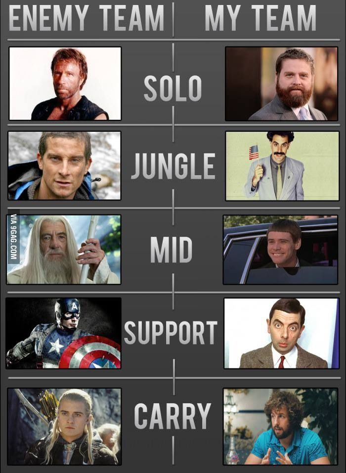 The Real Difference Between Dota2 And League Of Legends