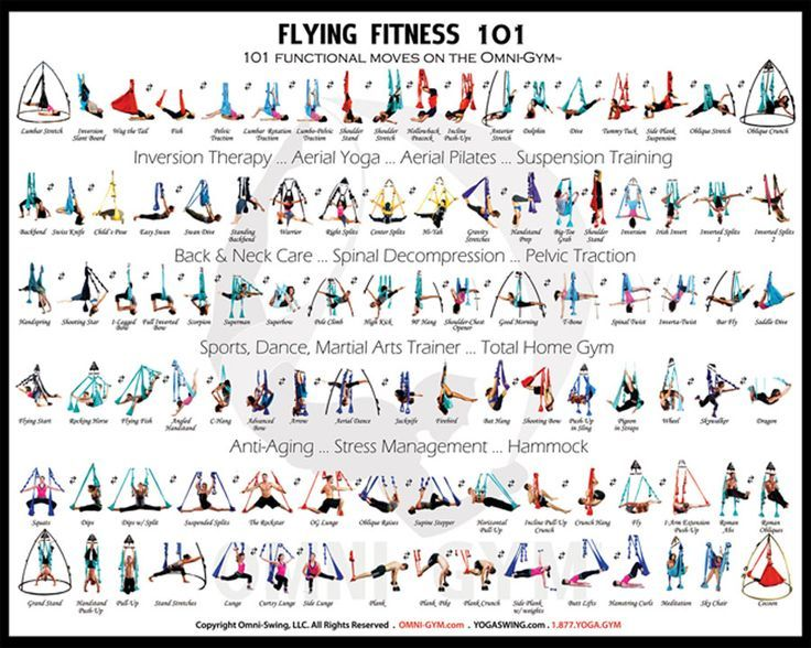 yoga swing pose poster with all moves hold each yoga pose for 30 seconds  description from pinterest        rh   pinterest