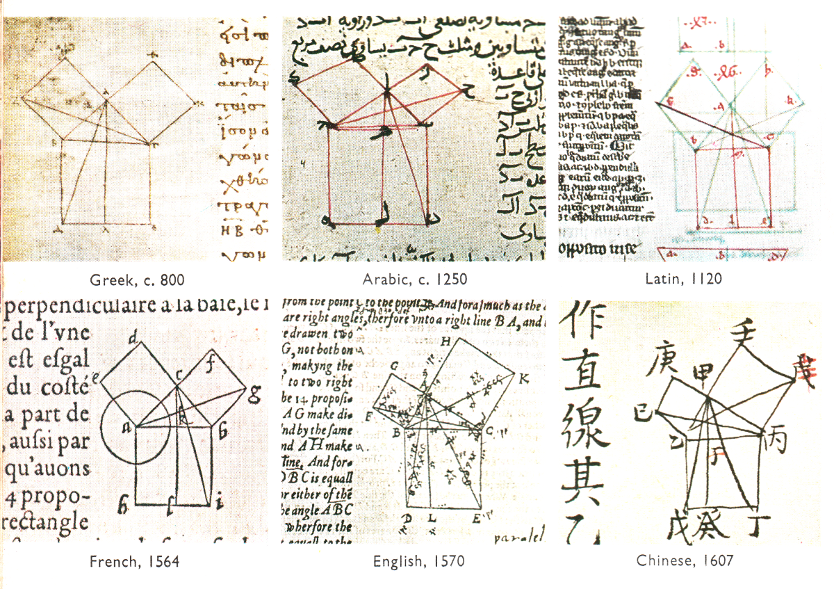 The Pythagorean Theorem First Expounded More Than 2 000
