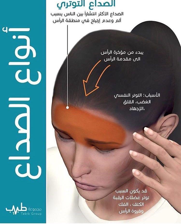 Pin By Malika Karkaoui On الحياة الصحية Health Sleep Eye Mask Person