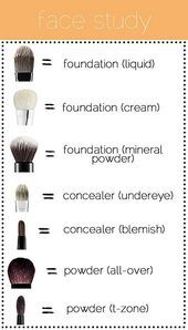 Photo of Apply contour makeup # design #designer #designs #designlife #gardeningtips #k …