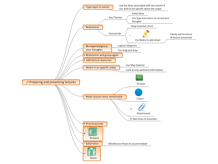 Preparing and Presenting Lectures with MindMaps