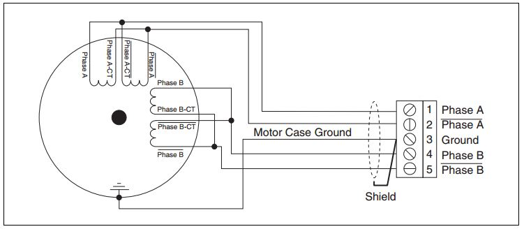 Difference Between 4 Wire 6 Wire And 8 Wire Stepper Motors National Instruments Stepper Motor Steppers Motor
