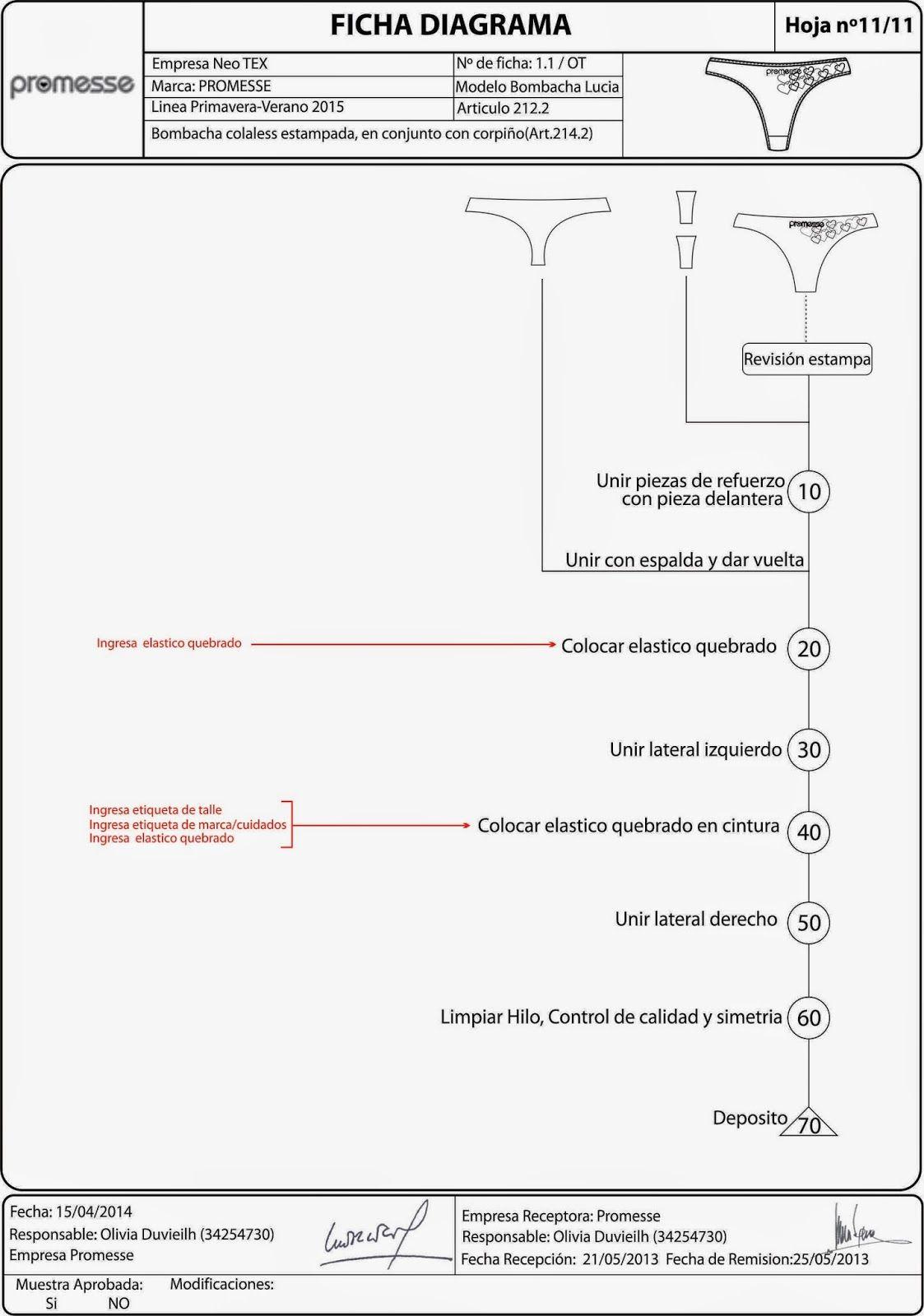 Fichas Tecnicas Lenceria | DISEÑO EN GENERAL | Pinterest