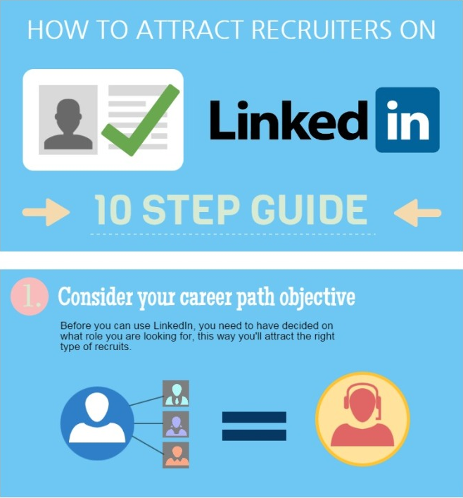 How To Attract The Best Recruiters On Linkedin Recruitment