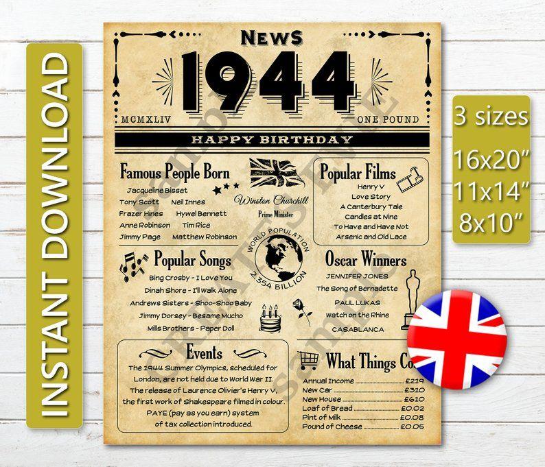 75th birthday printable newspaper style poster british