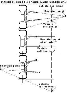 semi independent rear suspension de dion rear suspension