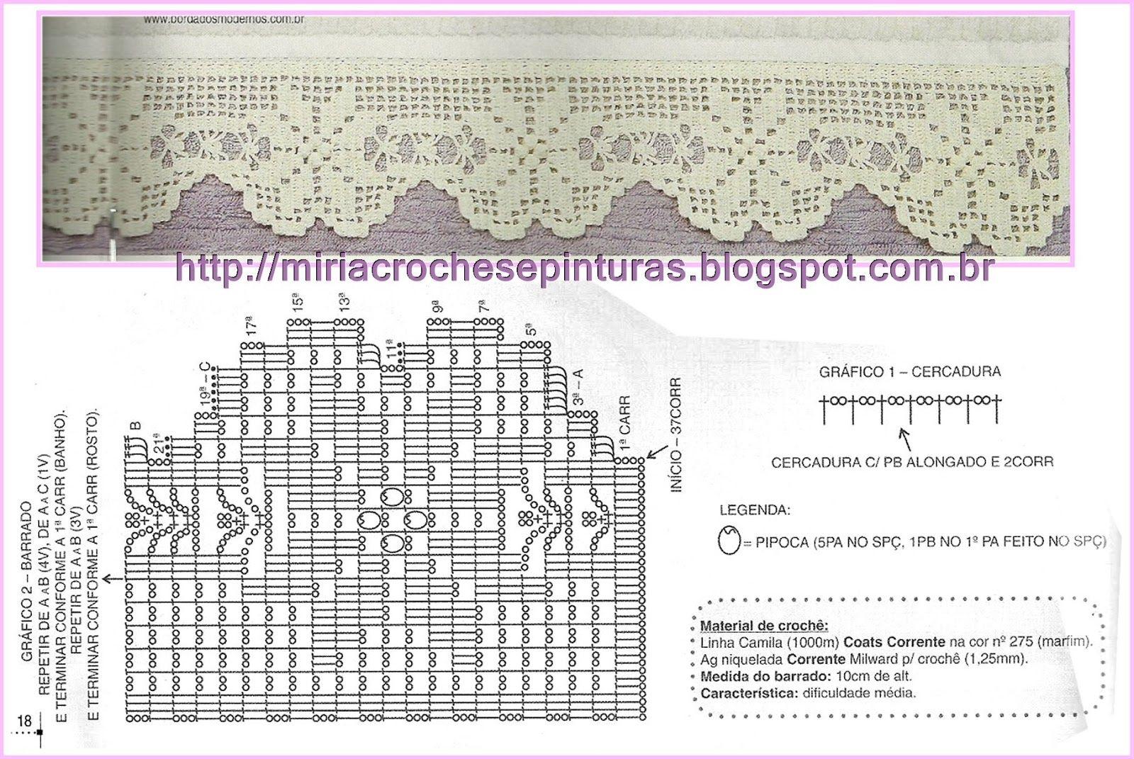 Crochet Edging Border Trim | ✂ Crochet - Edgings with Charts ...