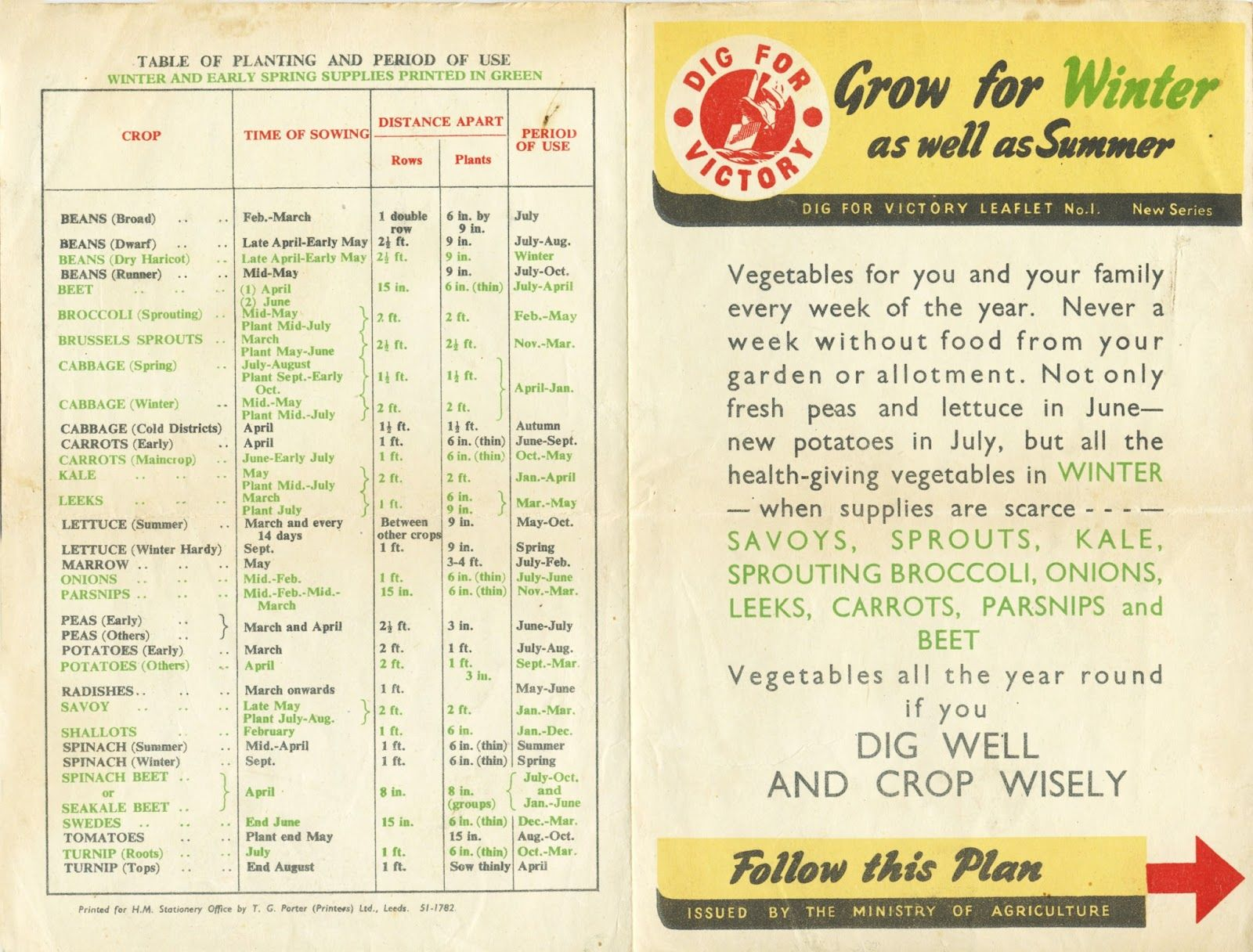dig for victory leaflets - Google Search   History   Dig for