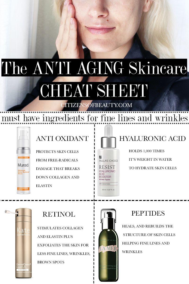 Basic Anti Aging Skincare Ingredients Citizens Of Beauty Skincare Ingredients Anti Aging Skin Products Aging Skin Care