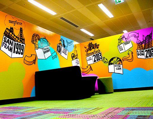 Fun company timeline illustration transforms office interior   Wall ...