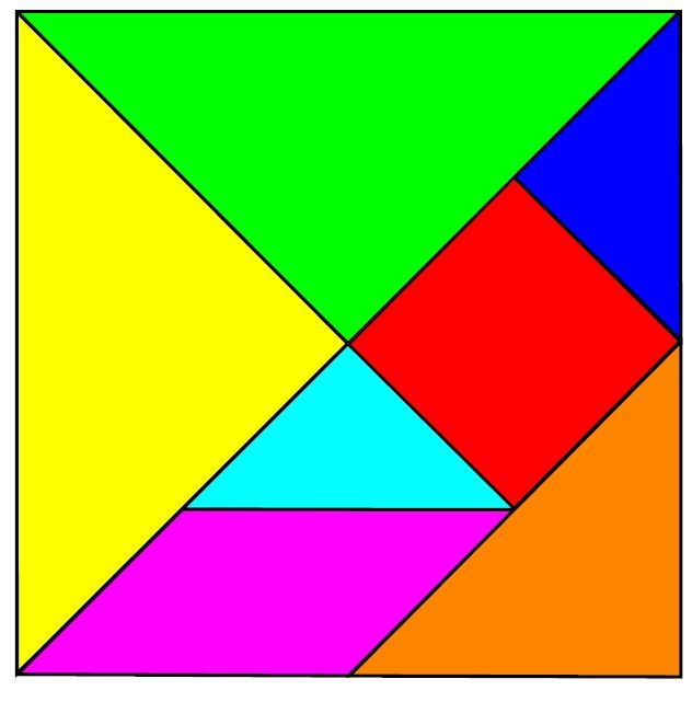 Two-dimensional Shapes / Tangram - ThingLink