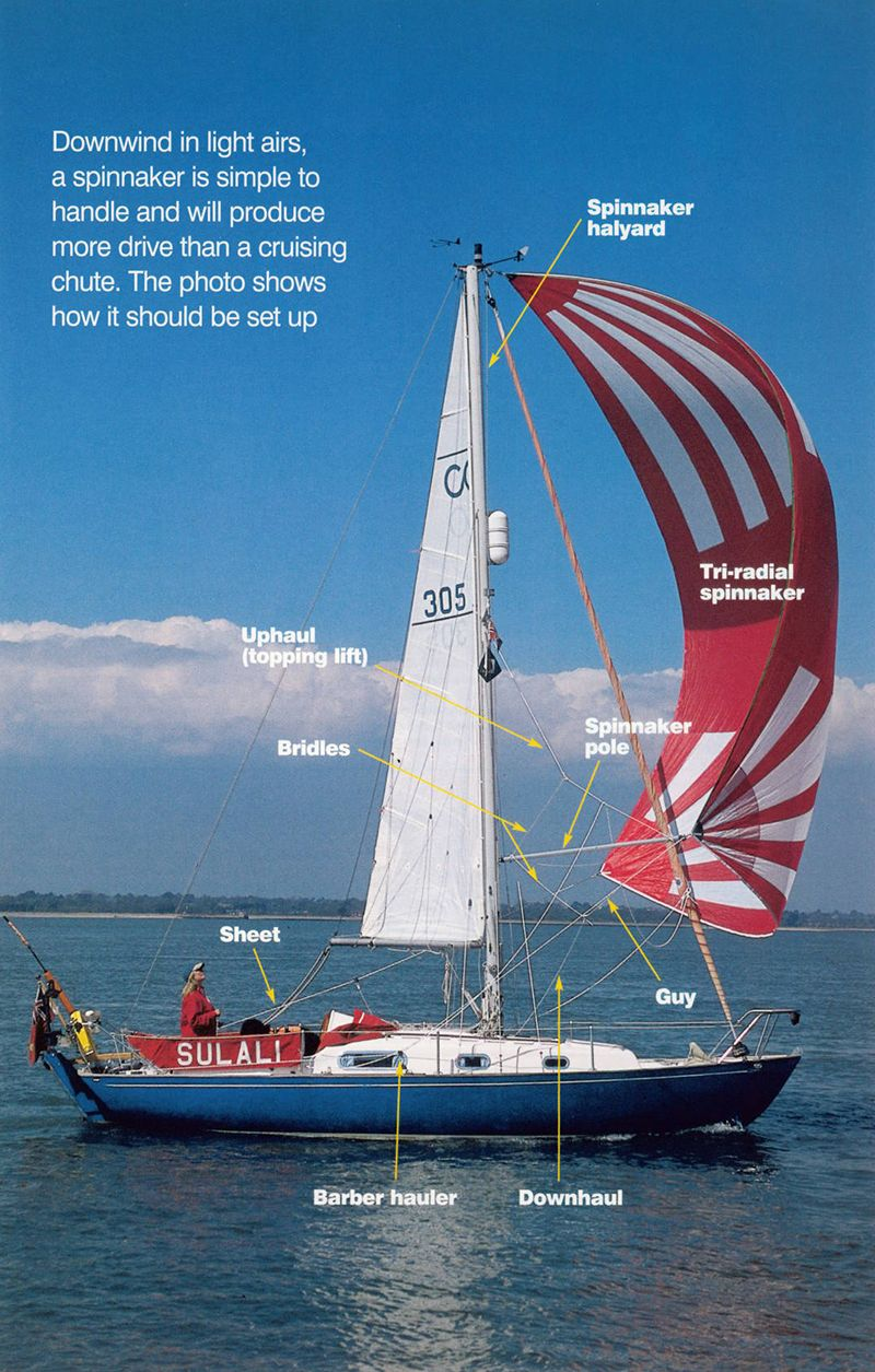 PBO Sail Clinic: Getting Set With A Spinnaker