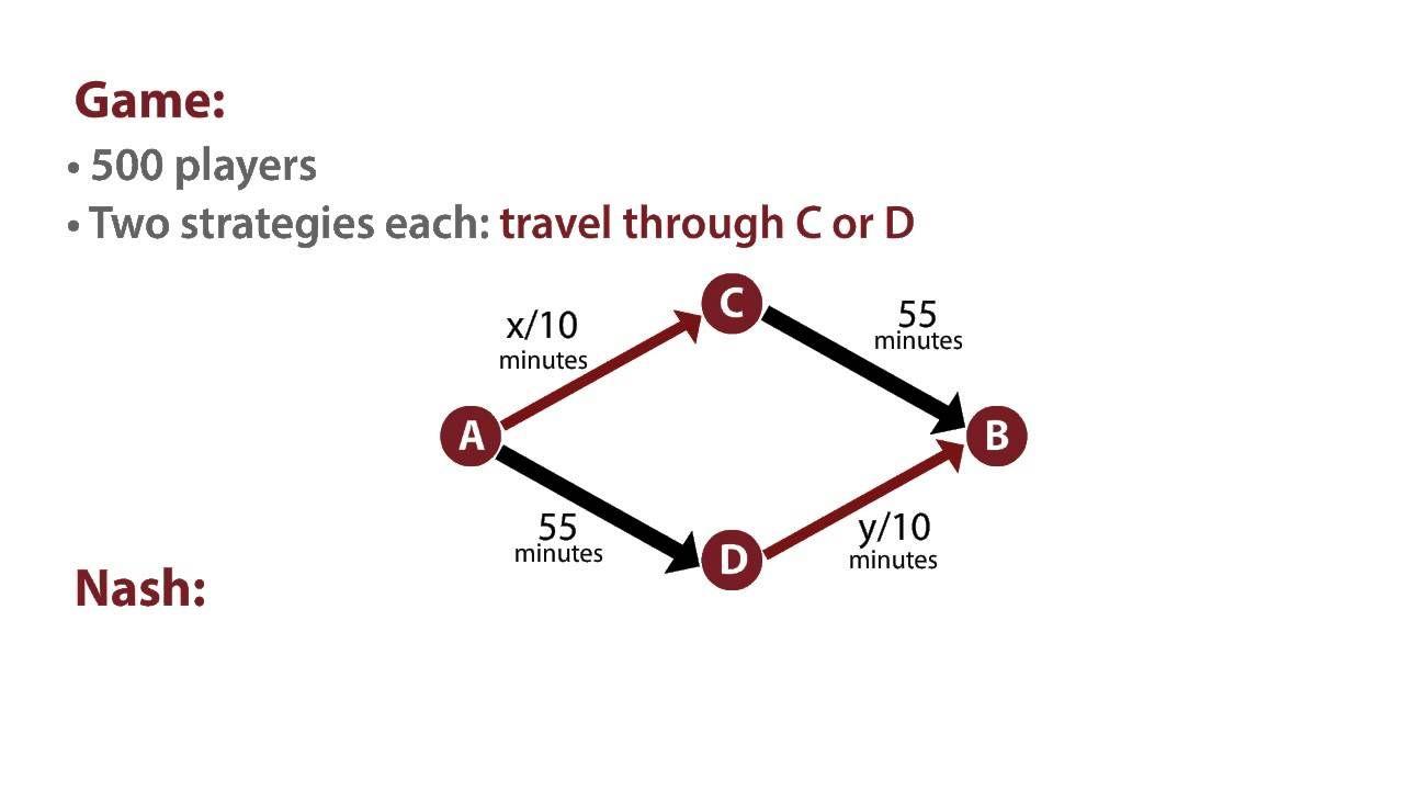 INFO2040X mod2 tardos traffic equilibrium v1