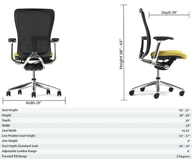a review of the haworth zodytaskchair we found the zody to be a