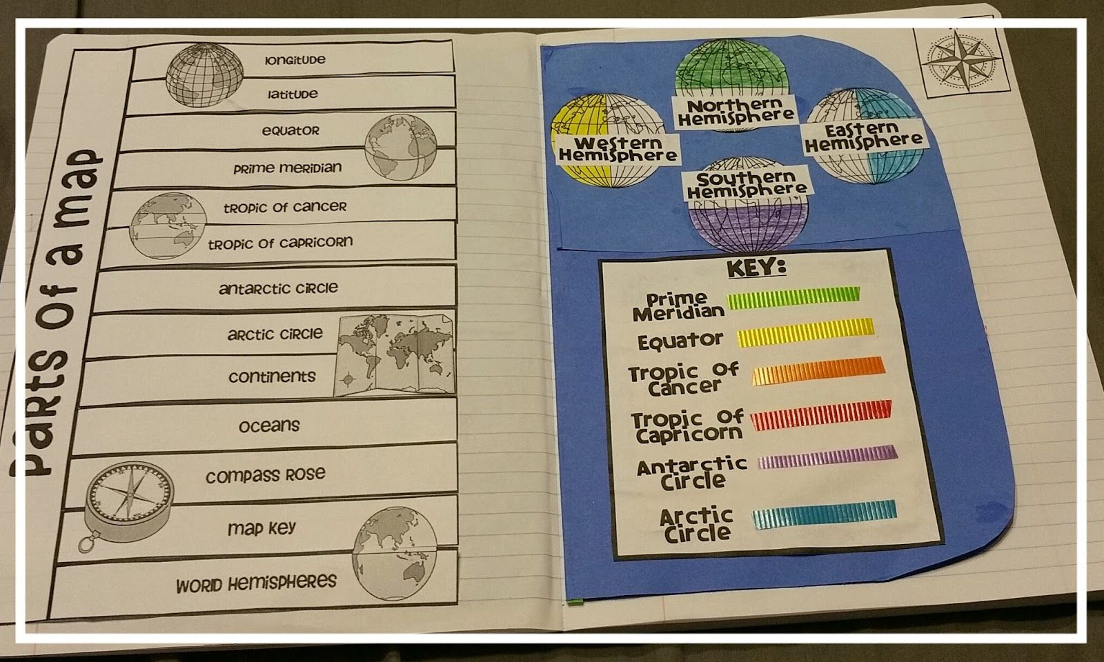 The World Interactive Notebook Activity