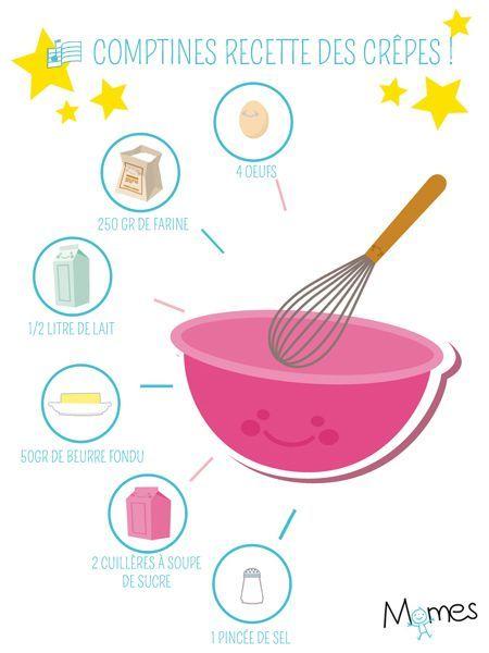 La comptine recette des cr pes activit s pour mes - Ustensile de cuisine pour enfants ...