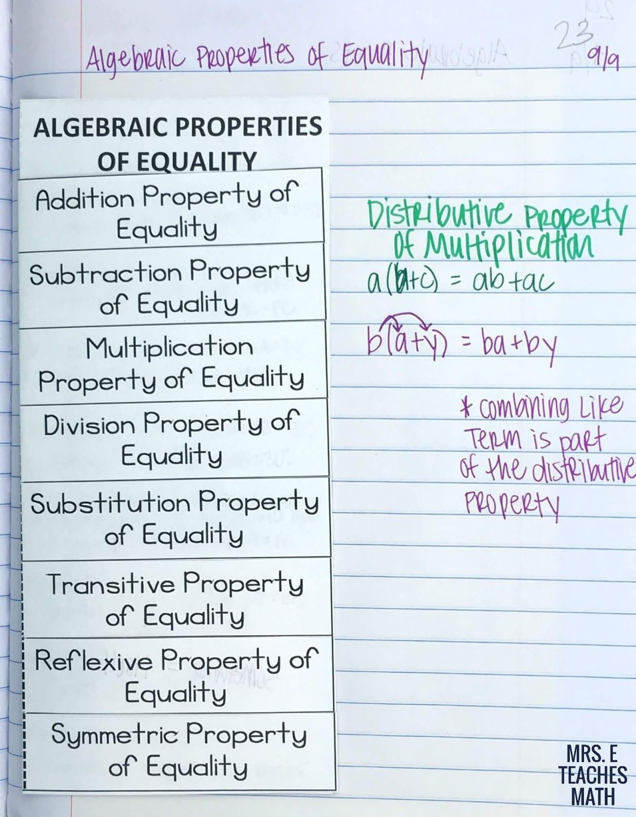 Beginning Proofs INB Pages | Algebraic properties, Geometry ...