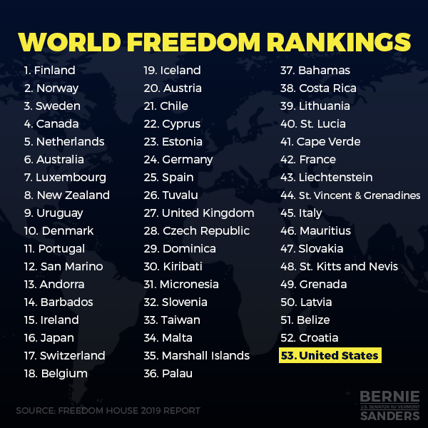 Pin By Xeno Phrenia On Of The People By The People For The People St Lucia Freedom World