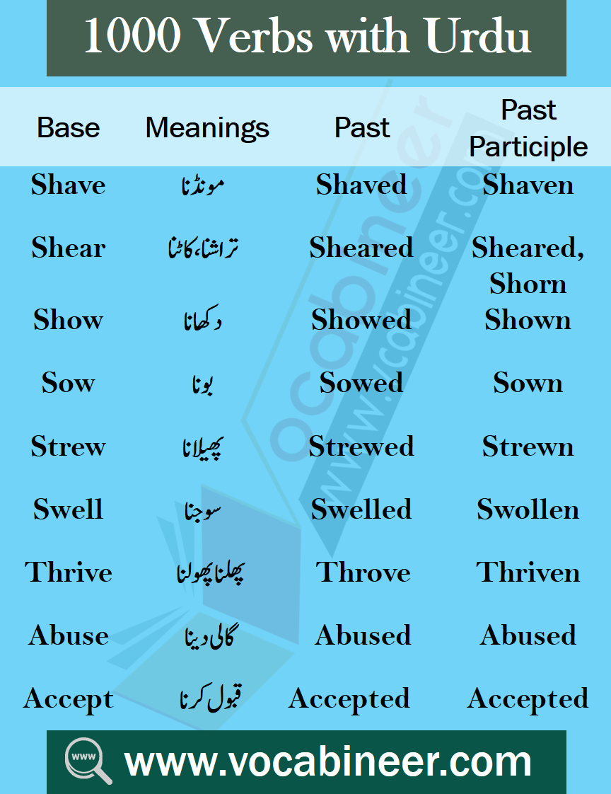 Words Of Daily Use With Urdu Hindi Meanings Pdf In 2020 English Vocabulary Words English To Urdu Dictionary English Words