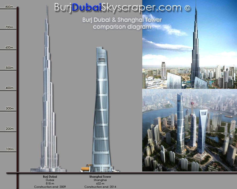Burj Dubai and Shanghai Tower comparison diagram | Skyscrapers ...