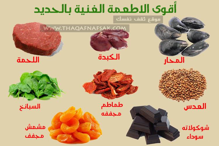 مصادر الحديد الأغنى للجسم أقوى ٤٠ طعام Iron Rich Foods Iron Rich Food