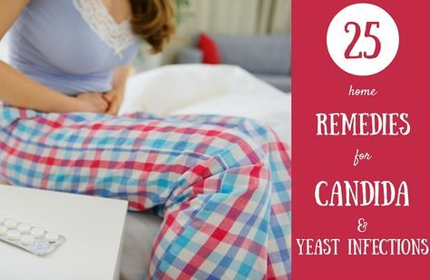 Pin on *Candida Yeast Info.