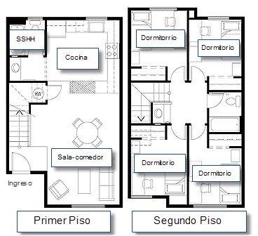 Ideas Para Construir Casa En Terreno Pequeño Construcción House
