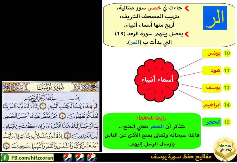 Pin By Essam Sayed Mohamed On من الكنوز القرانيه 10 Things Sins Comics