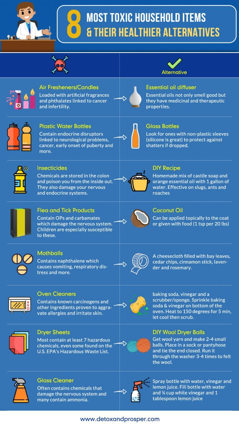 17 Most Toxic Household Items Safe Healthy Alternatives