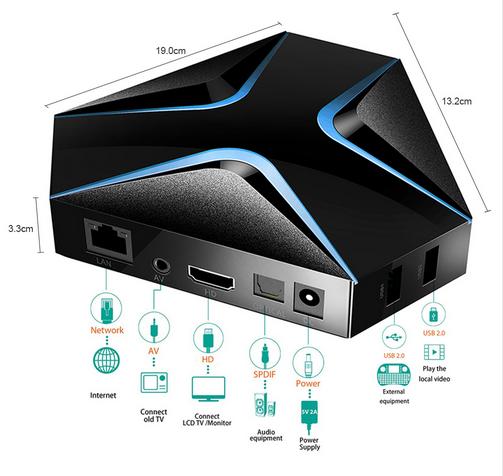 Hot Magicsee Iron tv box 4k android tv box amlogic s905x