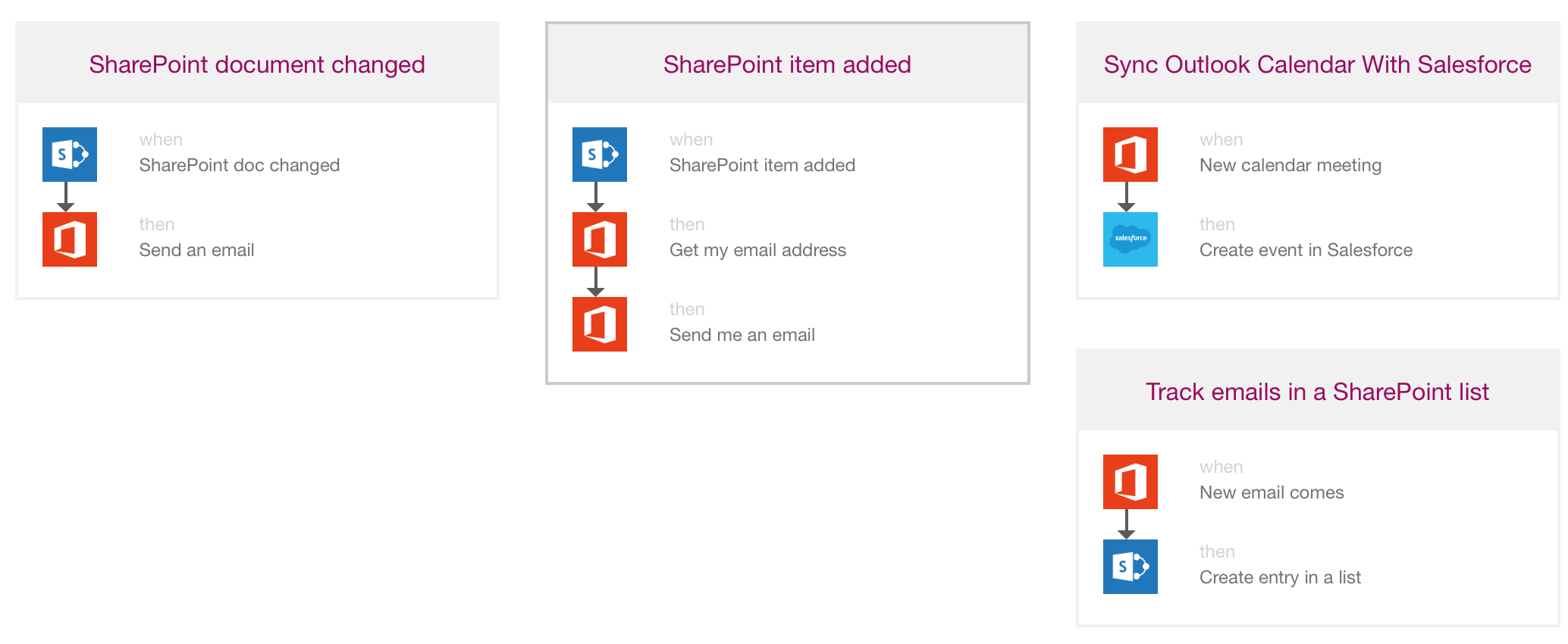SharePoint Goes Mobile with PowerApps (With images