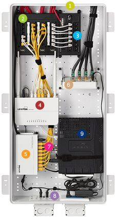 Inside the Structured Media Enclosure > Connected Home > Products from Leviton  Electrical and Electronic Pr… | Home automation, Home network, Home  automation systemPinterest