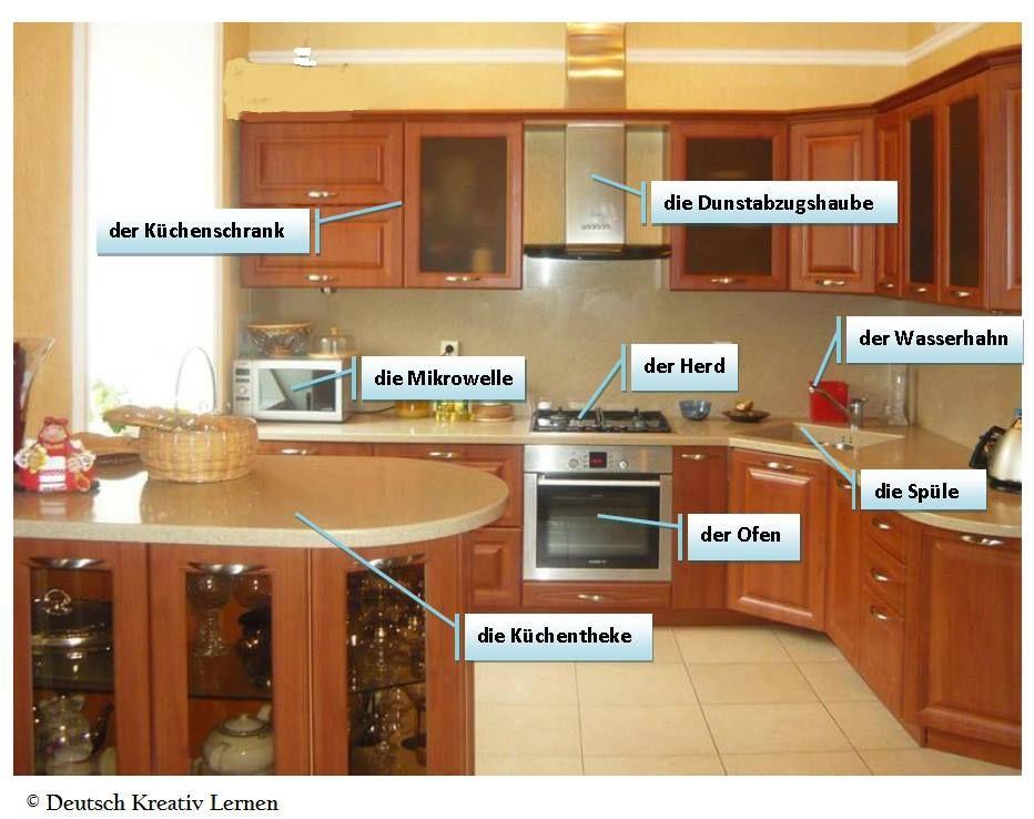 Die küche  Die Küche | DEUTSCH: Wortschatz | Pinterest | Die küche, Küche und ...