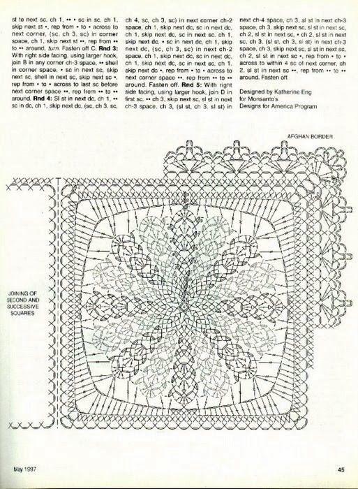 art: coperte purple schema 1