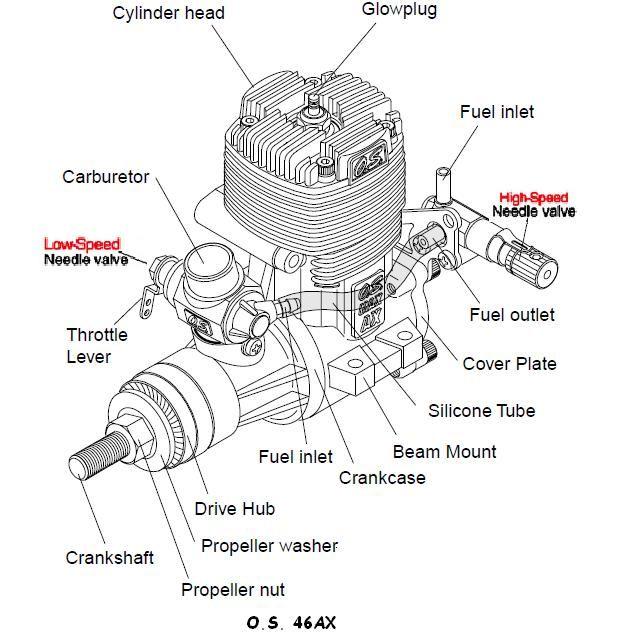 2008 dodge nitro engine diagram 3 wire outlet prong plug wiring agnitum 0f igesetze de
