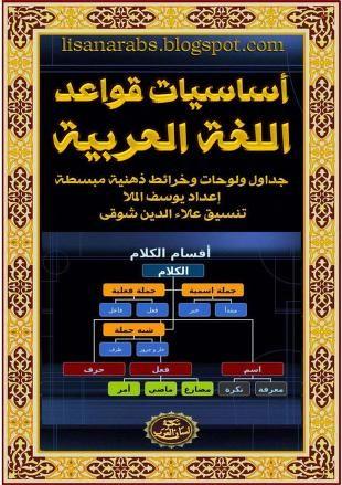 Lisanarabs Group110 Learn Arabic Alphabet Learn Arabic Language Learning Arabic