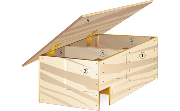 igelhaus bauen basteln pinterest igelhaus igelhaus selber bauen und unbehandeltes holz. Black Bedroom Furniture Sets. Home Design Ideas