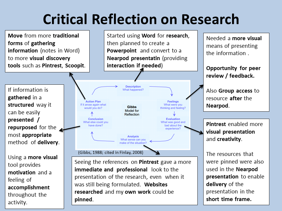 reflection on my learning styles Learning through reflection i wanted to share some of my thoughts with you first, i find that i can use the habits of mind as one lens for reflection.
